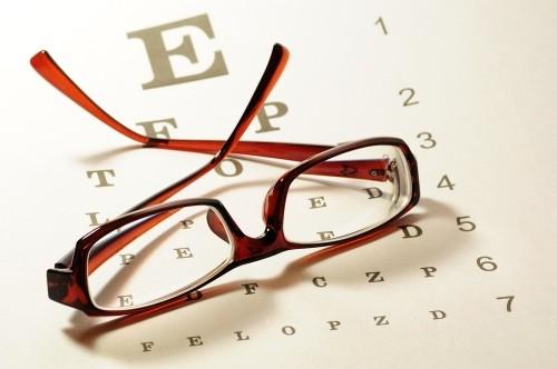 7 звичок, що псують зір