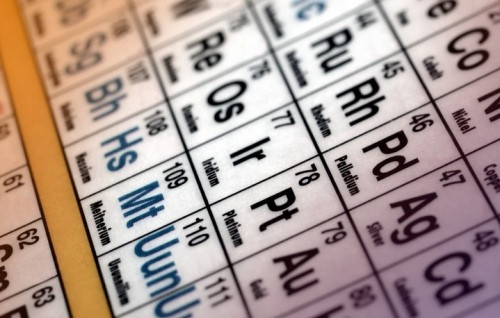 Якою ж вона буде? Новому 113-му елементу таблиці Менделєєва придумали назву